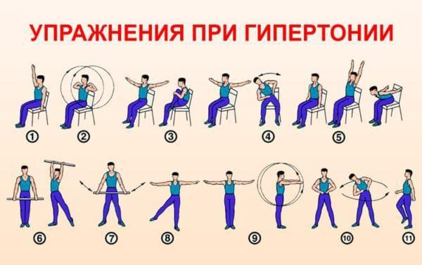 Гипертония гимнастика для сосудов - Лечение гипертонии