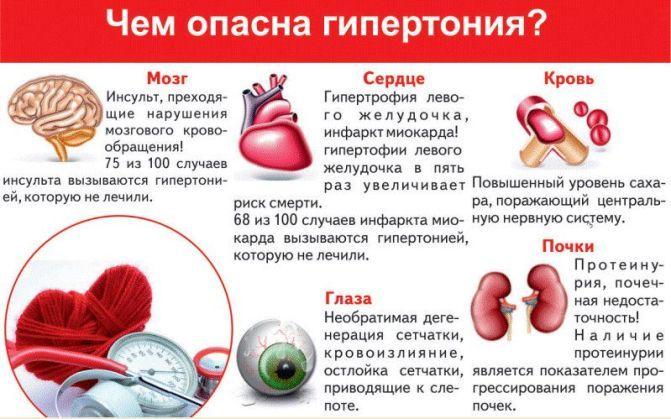 Изображение - 140 100 давление у мужчин причины Chem_opasno_povyshennoe_davlenie_dlya_sosudov_1