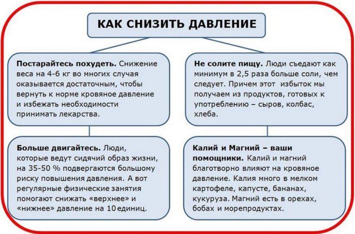Изображение - 140 100 давление у мужчин причины davlenie-140-na-100-4-e1521196061612