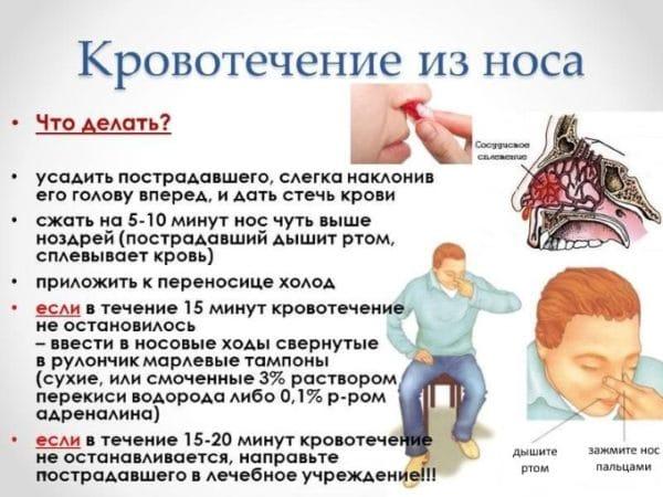 Кровь из носа давление высокое или низкое