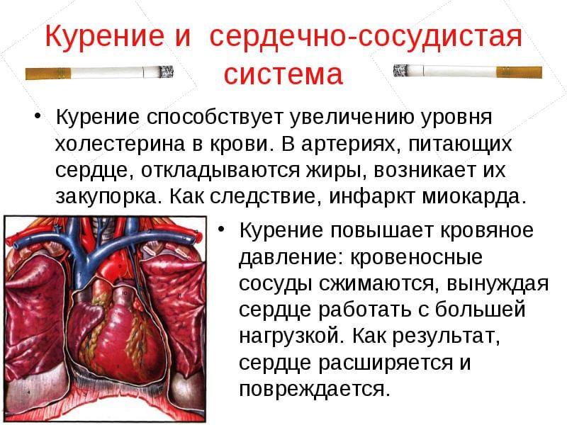 курение и давление