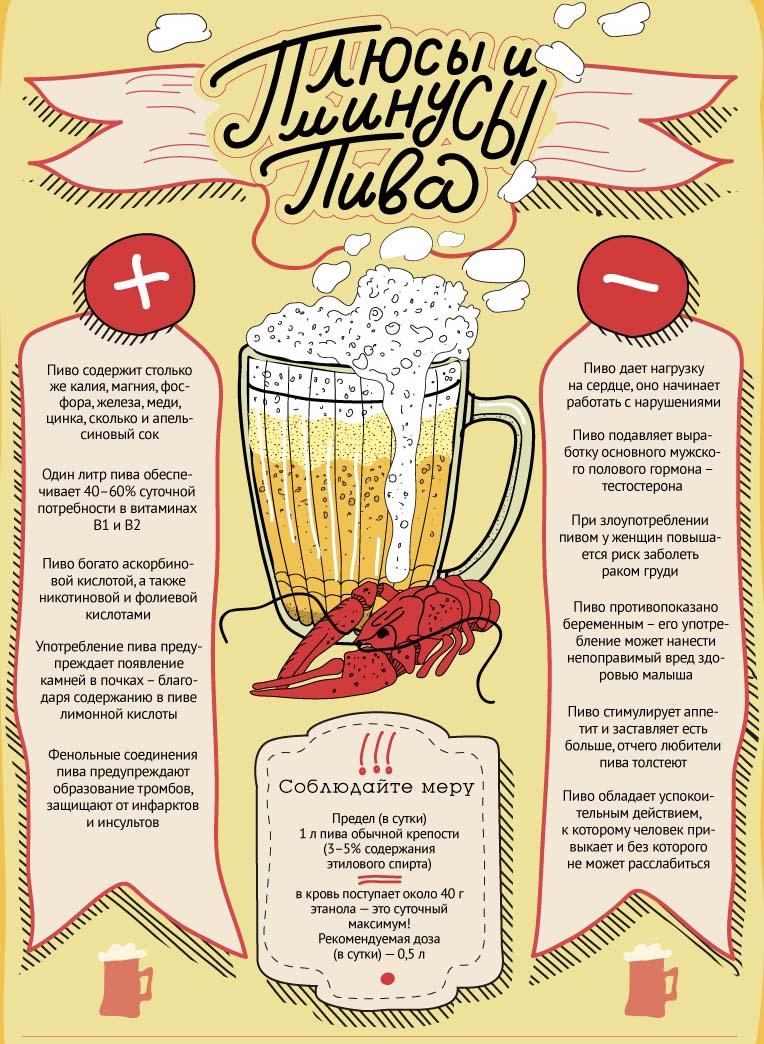 Пиво повышает артериальное давление или понижает давление thumbnail